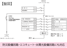 ANDES電匠