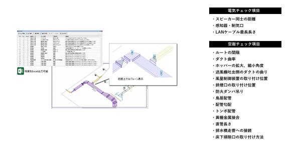 株式会社富士通四国インフォテック CADEWA Smart