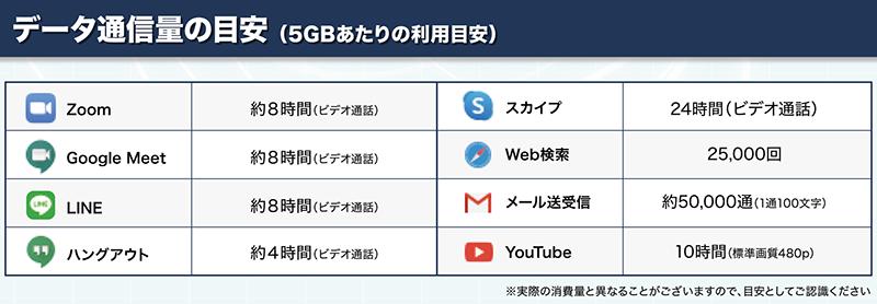 国内用Wi-Fiルーター「jetfi U3」